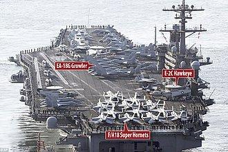 portaaviones con diferentes tipos de aviones