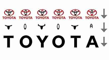 Deconstrucción del logo de Toyota