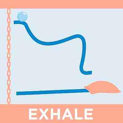 ejercicio de respiración